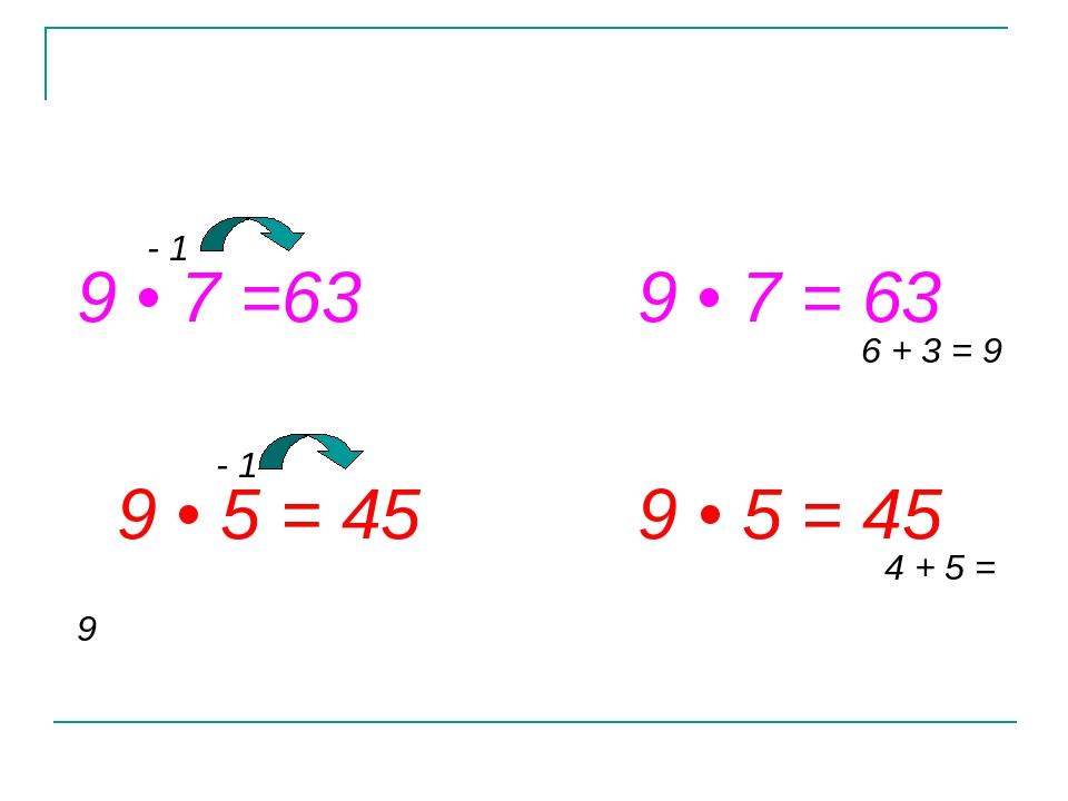 - 1 9 • 7 =63 9 • 7 = 63 6 + 3 = 9 - 1 9 • 5 = 45 9 • 5 = 45 4 + 5 = 9
