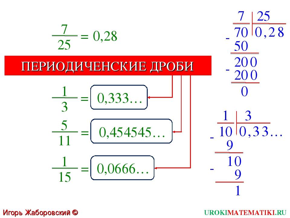 Игорь Жаборовский © 2011 UROKIMATEMATIKI.RU = 0,28 7 25 7 0 70 , 2 25 50 - 20...