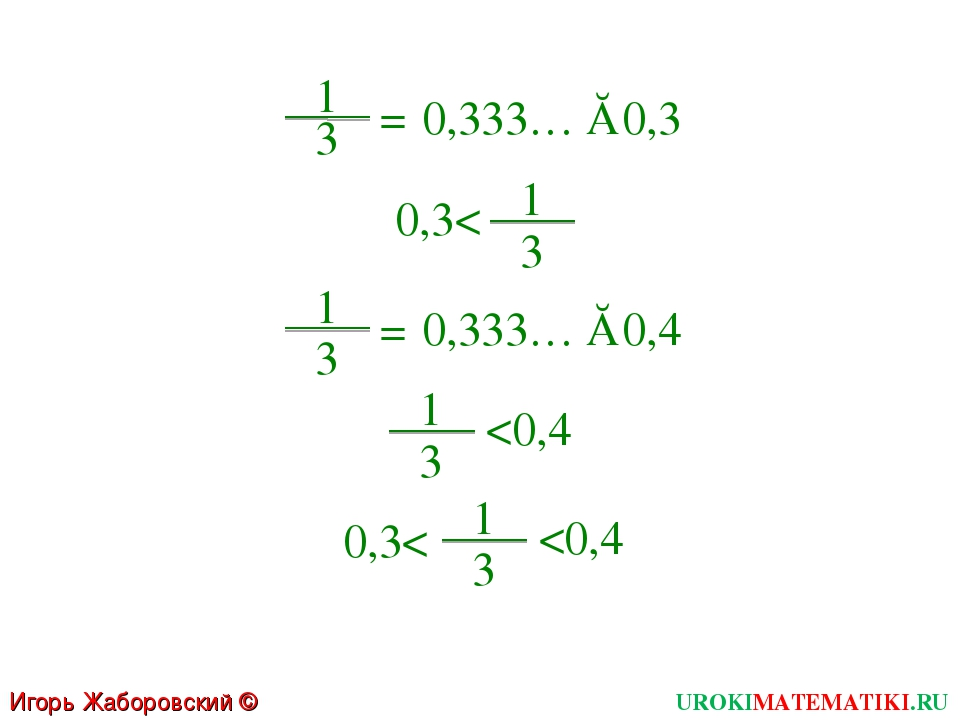 Игорь Жаборовский © 2011 UROKIMATEMATIKI.RU = 1 3 0,333… ≈0,3 0,3< 1 3 = 1 3...