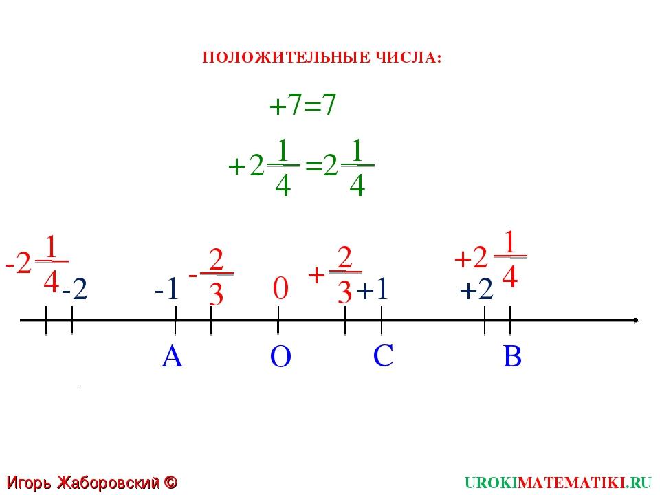 Игорь Жаборовский © 2011 UROKIMATEMATIKI.RU 1 4 2 + +7=7 ПОЛОЖИТЕЛЬНЫЕ ЧИСЛА:...