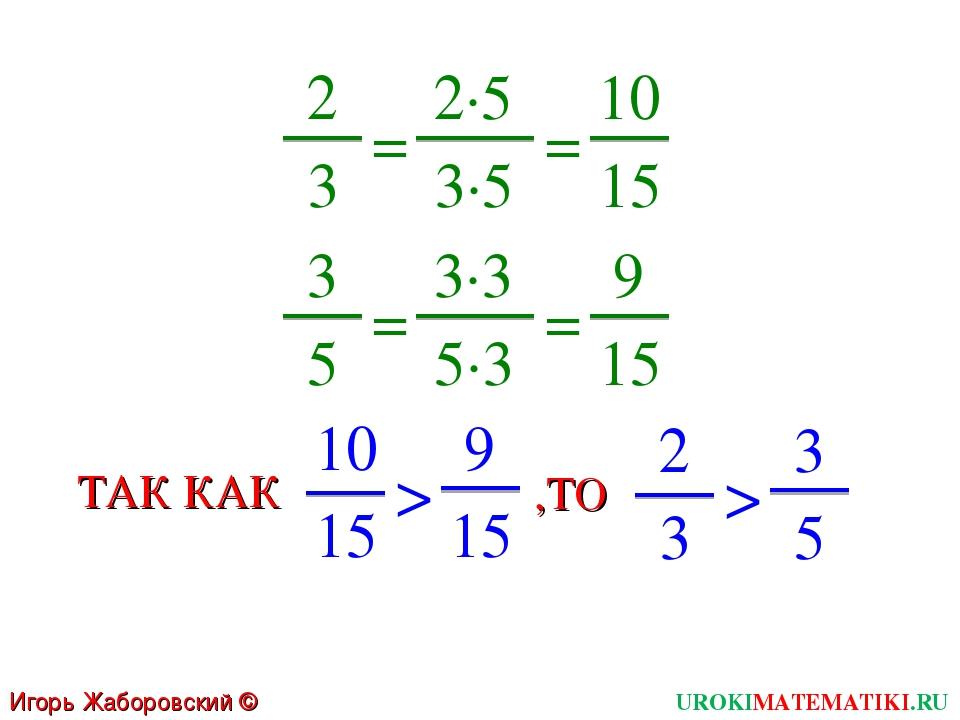 UROKIMATEMATIKI.RU Игорь Жаборовский © 2011 2 3 = 2∙5 3∙5 = 10 15 3 5 = 3∙3 5...