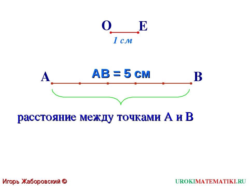 О Е А В 1 см АВ = 5 см расстояние между точками А и В UROKIMATEMATIKI.RU Игор...