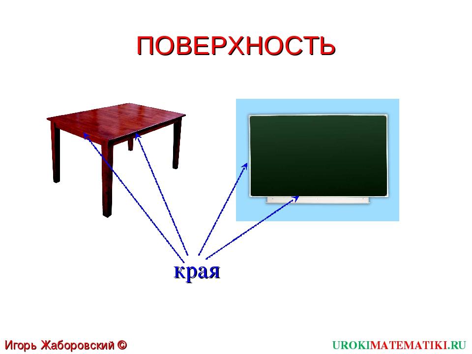 ПОВЕРХНОСТЬ края Игорь Жаборовский © 2011 UROKIMATEMATIKI.RU
