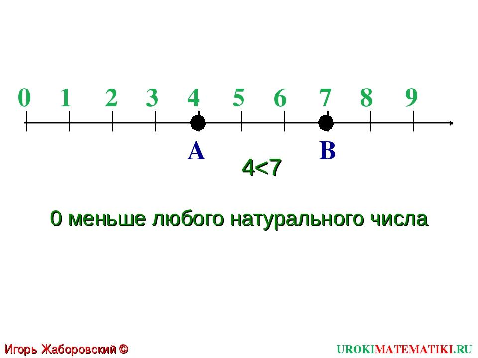 0 1 2 3 4 5 6 7 8 9 А В 4