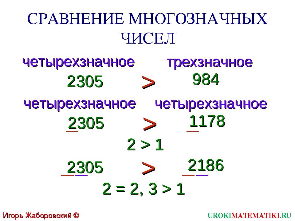 СРАВНЕНИЕ МНОГОЗНАЧНЫХ ЧИСЕЛ 2305 984 > четырехзначное трехзначное 2305 1178...
