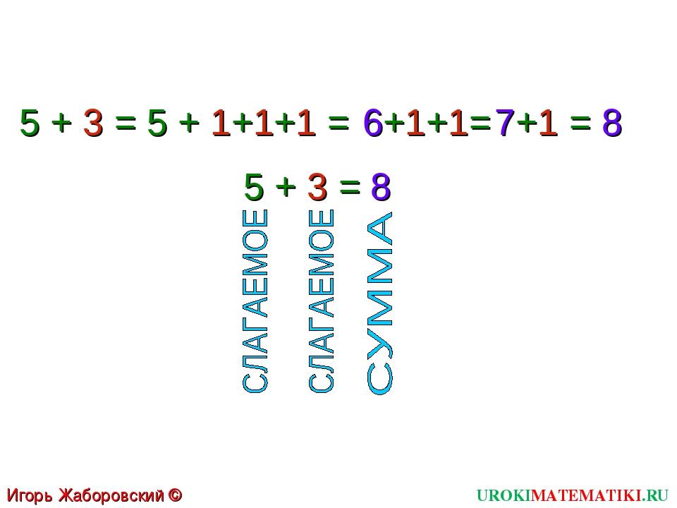 5 + 3 = 8 5 + 3 = 5 + 1+1+1 = 6+1+1= 7+1 = 8 UROKIMATEMATIKI.RU Игорь Жаборов...