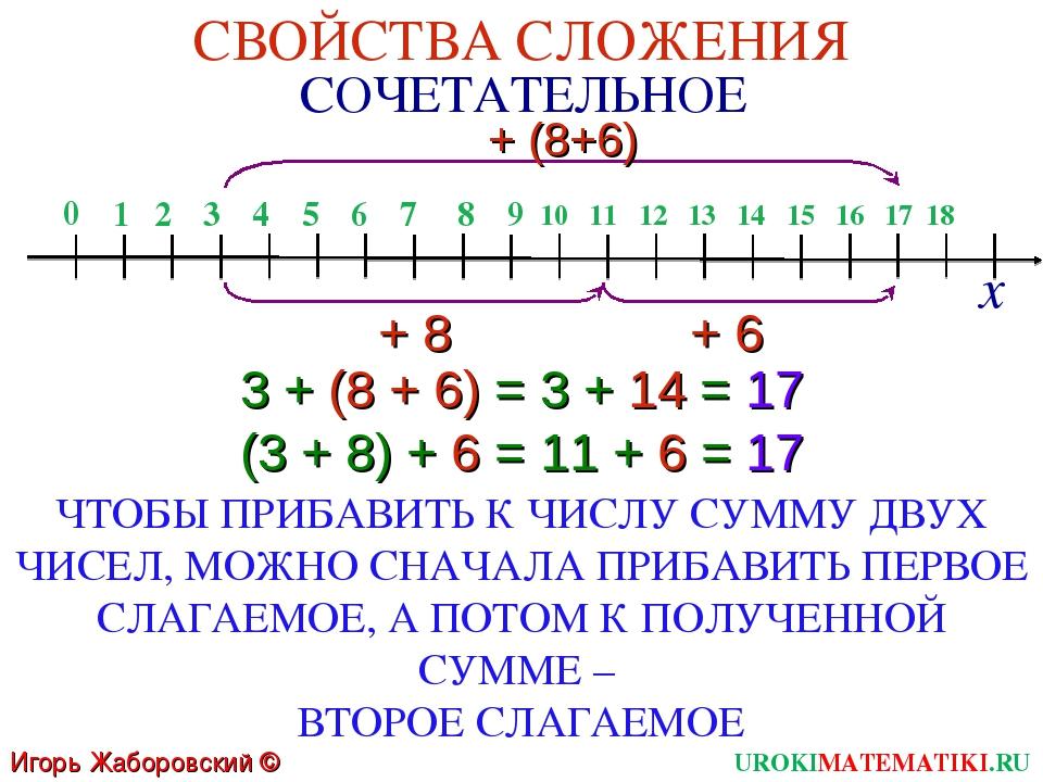 0 + 6 3 + (8 + 6) = 3 + 14 = 17 (3 + 8) + 6 = 11 + 6 = 17 СВОЙСТВА СЛОЖЕНИЯ С...