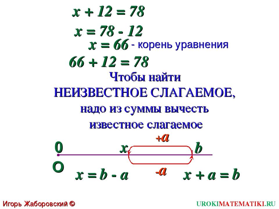 х + 12 = 78 х = 78 - 12 х = 66 - корень уравнения 66 + 12 = 78 Чтобы найти НЕ...