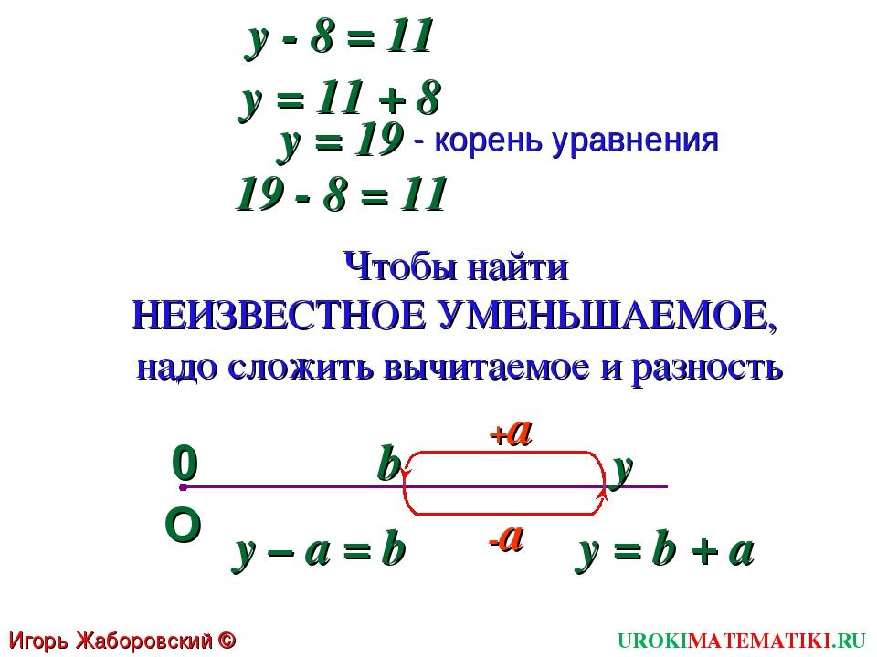 y - 8 = 11 y = 11 + 8 y = 19 - корень уравнения 19 - 8 = 11 Чтобы найти НЕИЗВ...