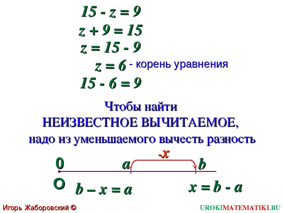 15 - z = 9 z + 9 = 15 z = 6 - корень уравнения 15 - 6 = 9 Чтобы найти НЕИЗВЕС...