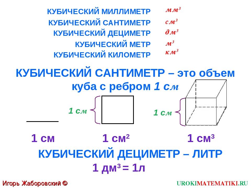 КУБИЧЕСКИЙ МИЛЛИМЕТР КУБИЧЕСКИЙ САНТИМЕТР – это объем куба с ребром 1 см Игор...