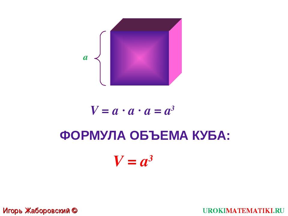 а Игорь Жаборовский © 2011 UROKIMATEMATIKI.RU V = а · a · a = a3 ФОРМУЛА ОБЪЕ...