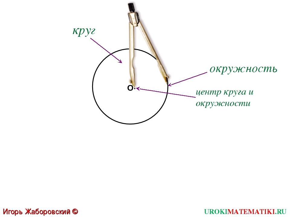 Игорь Жаборовский © 2011 UROKIMATEMATIKI.RU О окружность круг центр круга и о...