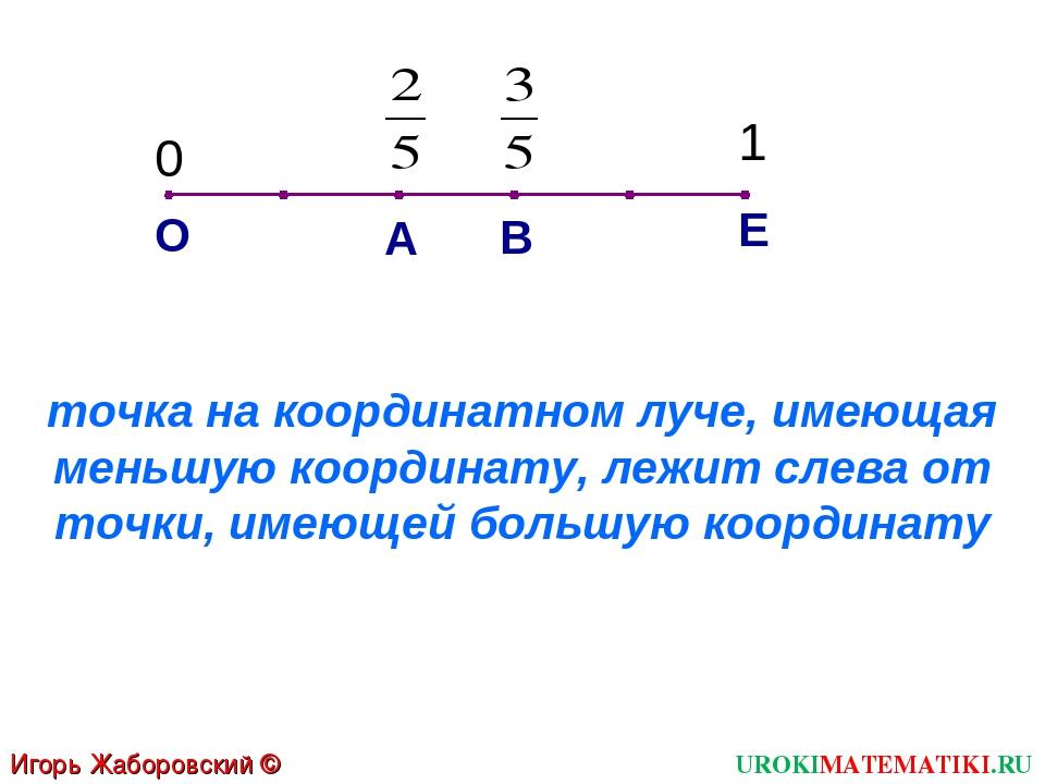 Игорь Жаборовский © 2011 UROKIMATEMATIKI.RU Е О 0 1 точка на координатном луч...
