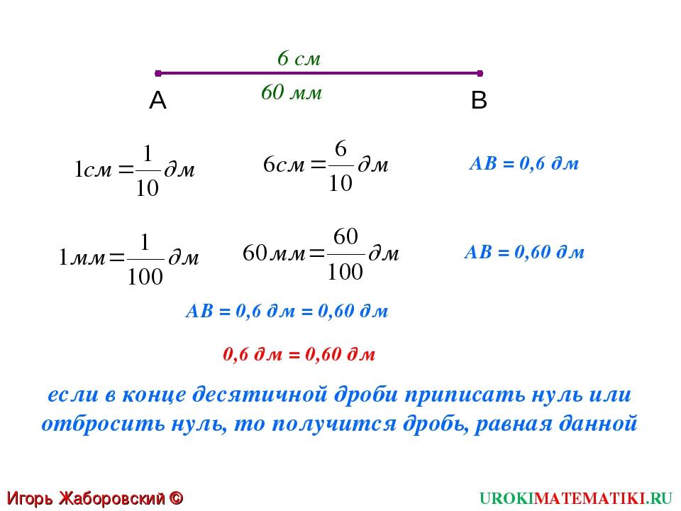 Игорь Жаборовский © 2011 UROKIMATEMATIKI.RU если в конце десятичной дроби при...