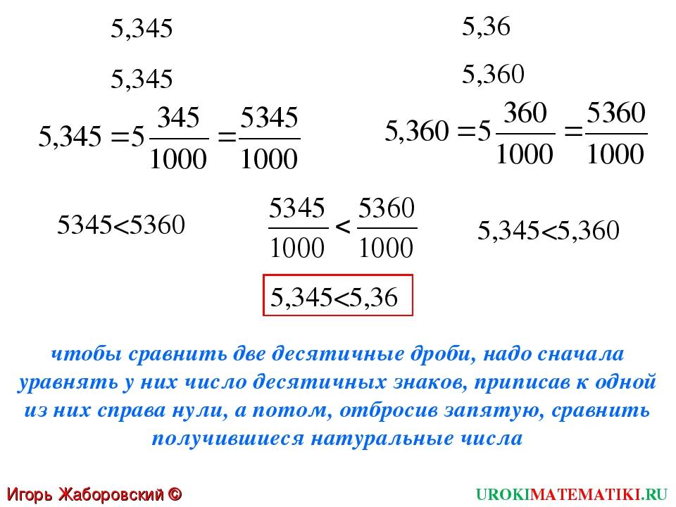 Игорь Жаборовский © 2011 UROKIMATEMATIKI.RU чтобы сравнить две десятичные дро...