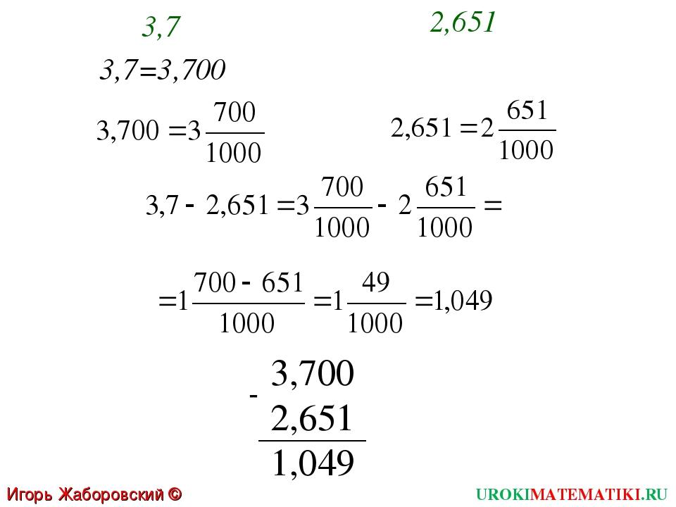 Игорь Жаборовский © 2011 UROKIMATEMATIKI.RU 2,651 3,7 3,7=3,700