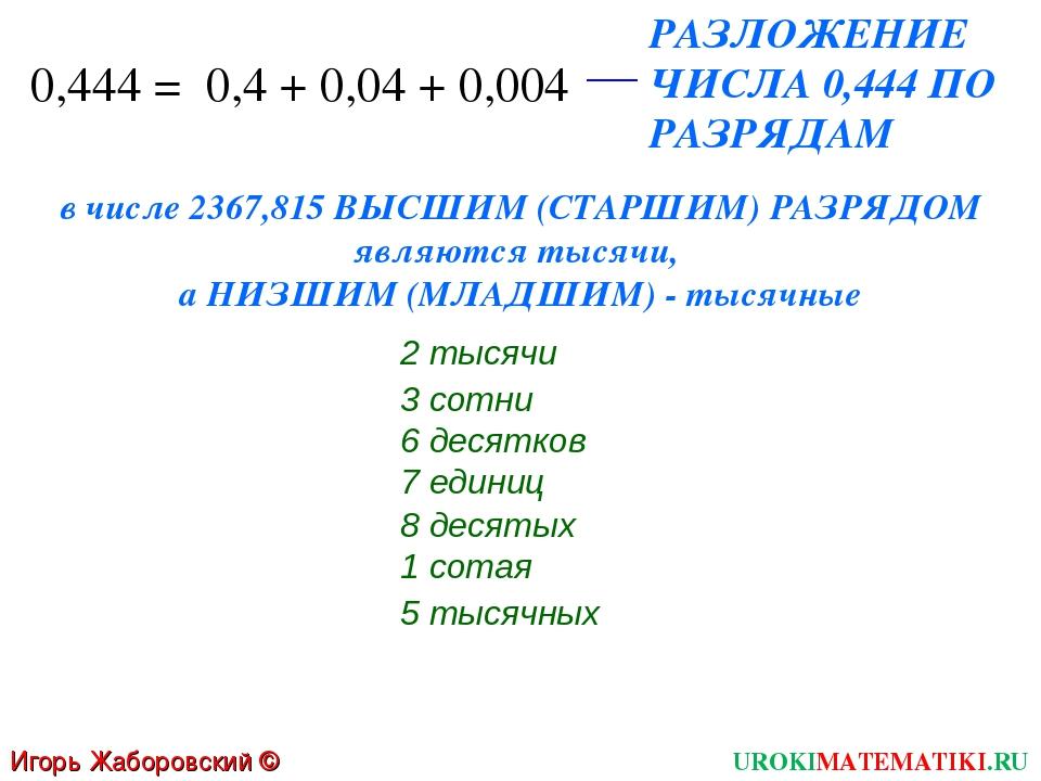 Игорь Жаборовский © 2011 UROKIMATEMATIKI.RU 0,444 = 0,4 + 0,04 + 0,004 РАЗЛОЖ...
