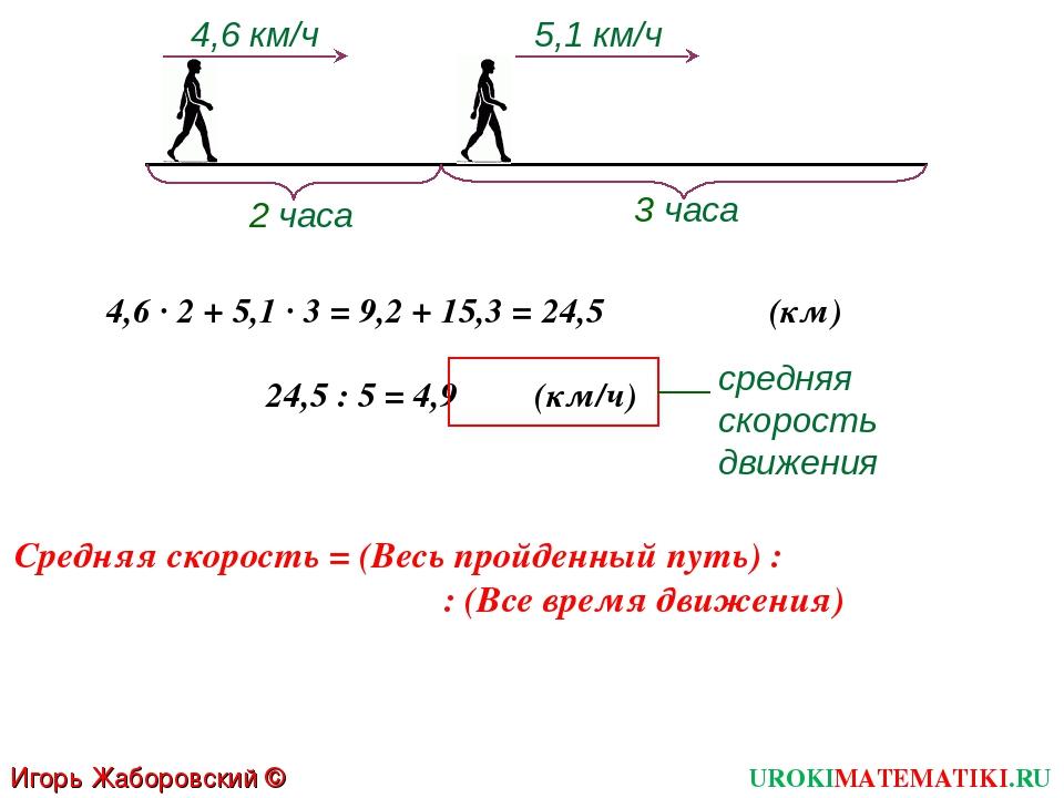 Игорь Жаборовский © 2011 UROKIMATEMATIKI.RU 4,6 · 2 + 5,1 · 3 = 9,2 + 15,3 =...