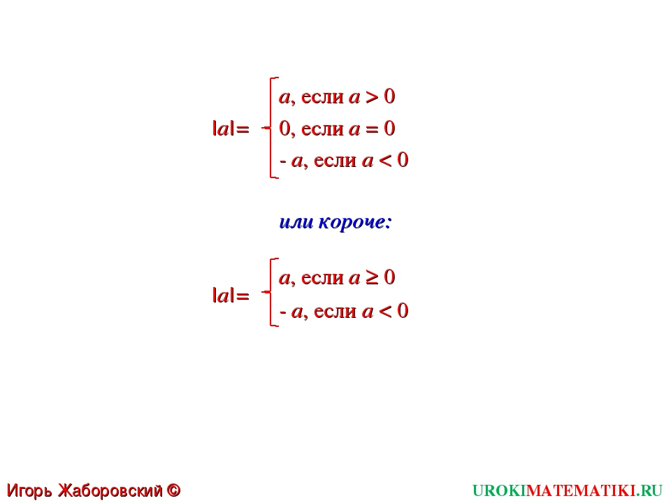 UROKIMATEMATIKI.RU Игорь Жаборовский © 2011 |a|= 0, если a = 0 a, если a > 0...