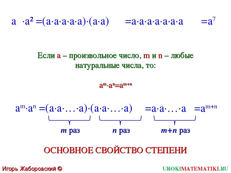 UROKIMATEMATIKI.RU Игорь Жаборовский © 2011 a∙a² =(a∙a∙a∙a∙a)∙(a∙a) =a∙a∙a∙a...
