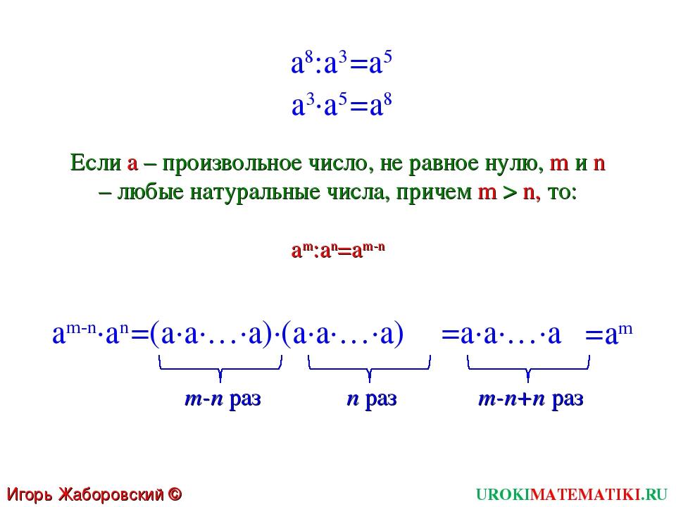 UROKIMATEMATIKI.RU Игорь Жаборовский © 2011 a8:a3 a3∙a5 =a8 =a5 Если a – прои...