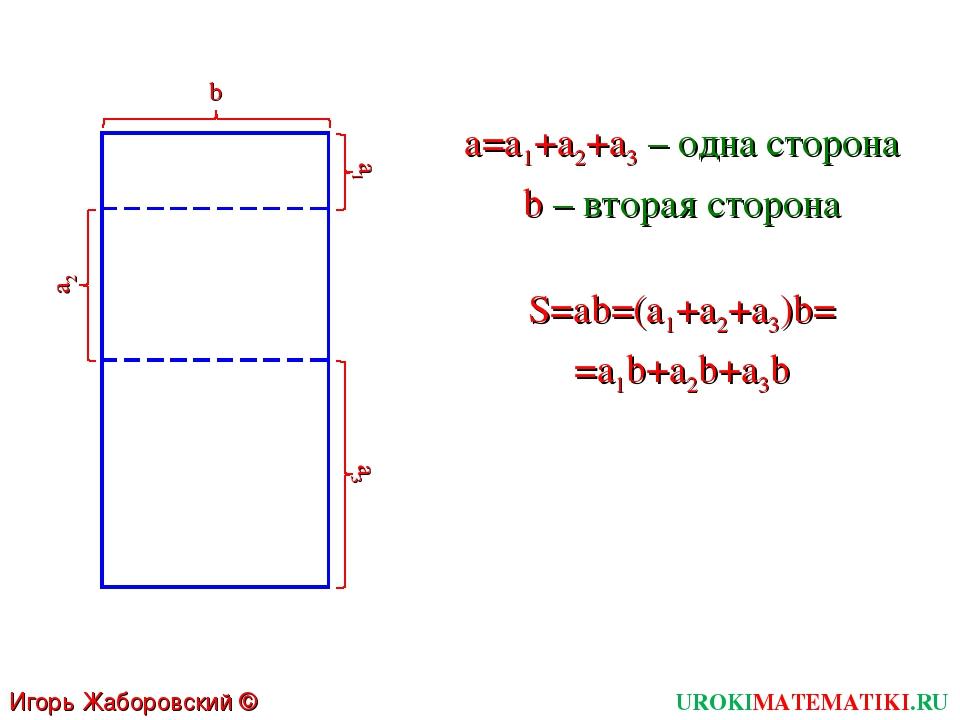 UROKIMATEMATIKI.RU Игорь Жаборовский © 2011 a1 a2 a3 b a=a1+a2+a3 – одна стор...