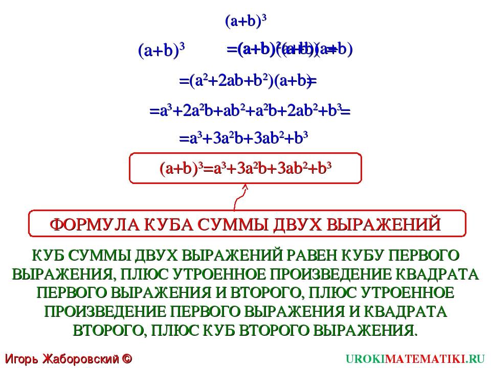 (a+b)3 =(a+b)(a+b)(a+b) UROKIMATEMATIKI.RU Игорь Жаборовский © 2011 (a+b)3 =(...