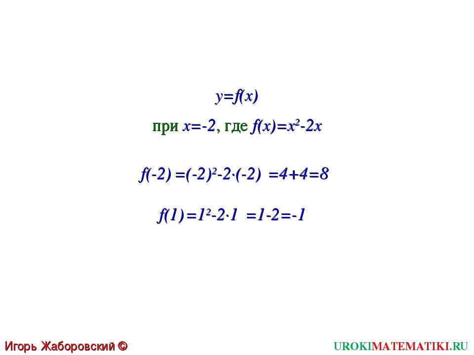 y=f(x) UROKIMATEMATIKI.RU Игорь Жаборовский © 2011 при x=-2, где f(x)=x2-2x f...