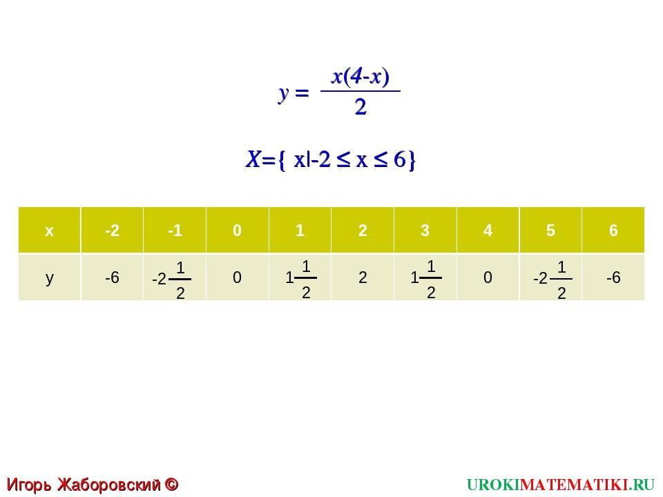 UROKIMATEMATIKI.RU Игорь Жаборовский © 2011 y = x(4-x) 2 X={ x -2 ≤ x ≤ 6} 1...