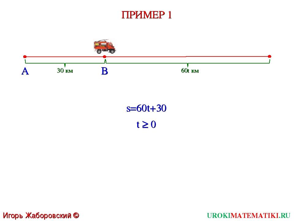 UROKIMATEMATIKI.RU Игорь Жаборовский © 2011 A B 30 км 60t км s=60t+30 t ≥ 0 П...