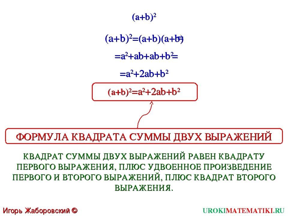 (a+b)2=(a+b)(a+b) = UROKIMATEMATIKI.RU Игорь Жаборовский © 2011 (a+b)2 =a2+ab...