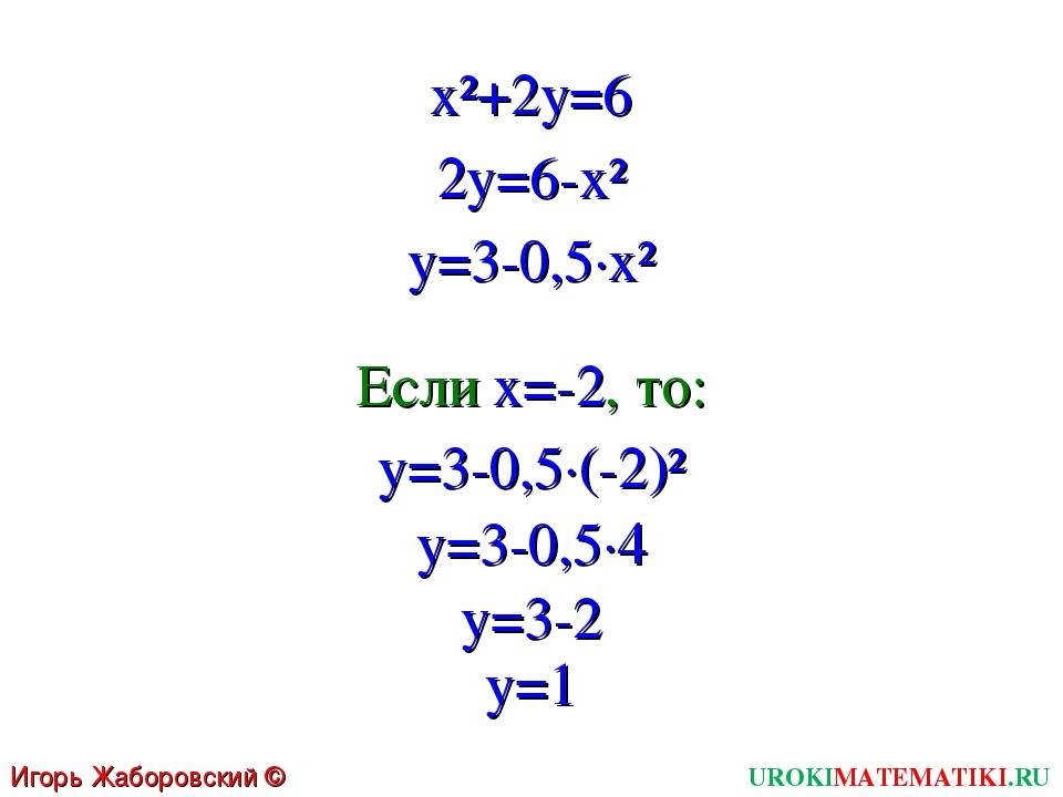 UROKIMATEMATIKI.RU Игорь Жаборовский © 2011 x²+2y=6 2y=6-x² y=3-0,5∙x² Если x...