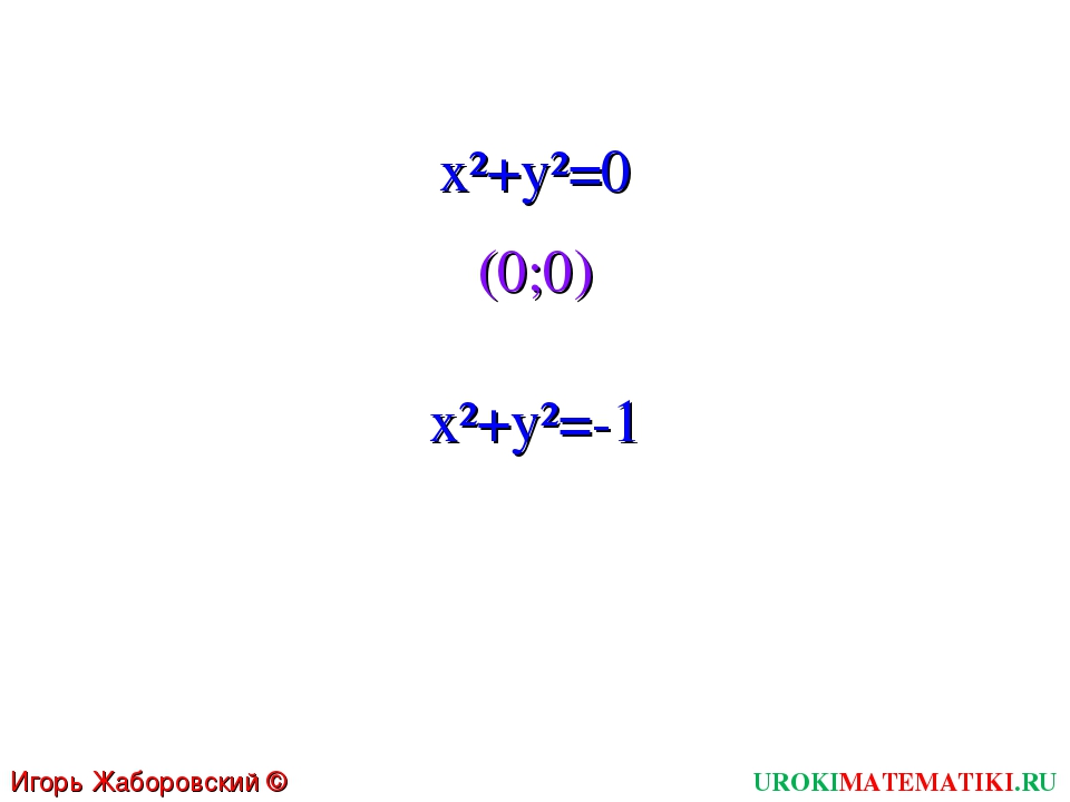 UROKIMATEMATIKI.RU Игорь Жаборовский © 2011 x²+y²=0 (0;0) x²+y²=-1