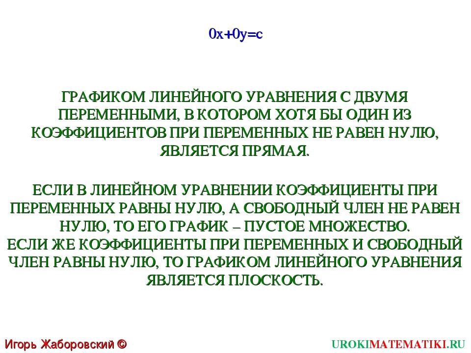 UROKIMATEMATIKI.RU Игорь Жаборовский © 2011 0x+0y=c ГРАФИКОМ ЛИНЕЙНОГО УРАВНЕ...