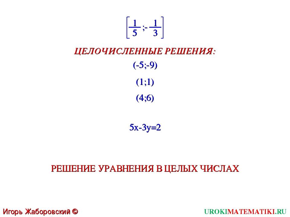 UROKIMATEMATIKI.RU Игорь Жаборовский © 2011 ;- 1 3 1 5 (-5;-9) (1;1) (4;6) 5x...