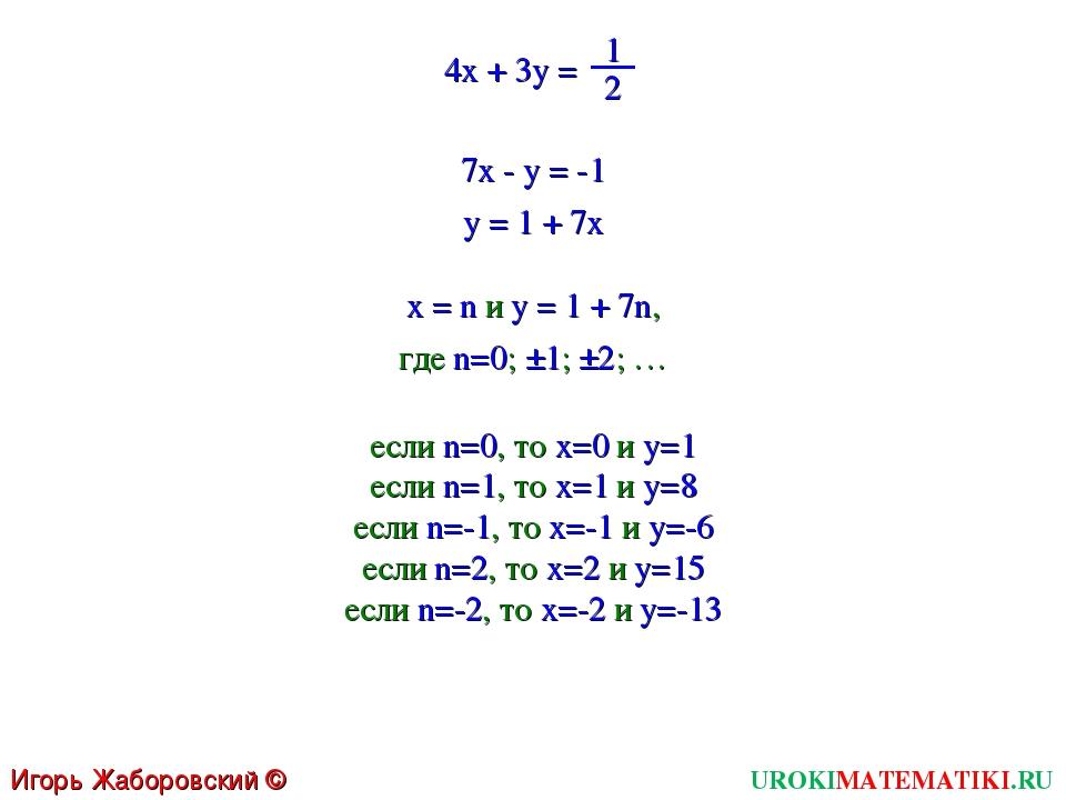 UROKIMATEMATIKI.RU Игорь Жаборовский © 2011 4x + 3y = 1 2 7x - y = -1 y = 1 +...