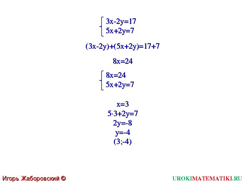 UROKIMATEMATIKI.RU Игорь Жаборовский © 2011 3x-2y=17 5x+2y=7 (3x-2y)+(5x+2y)=...