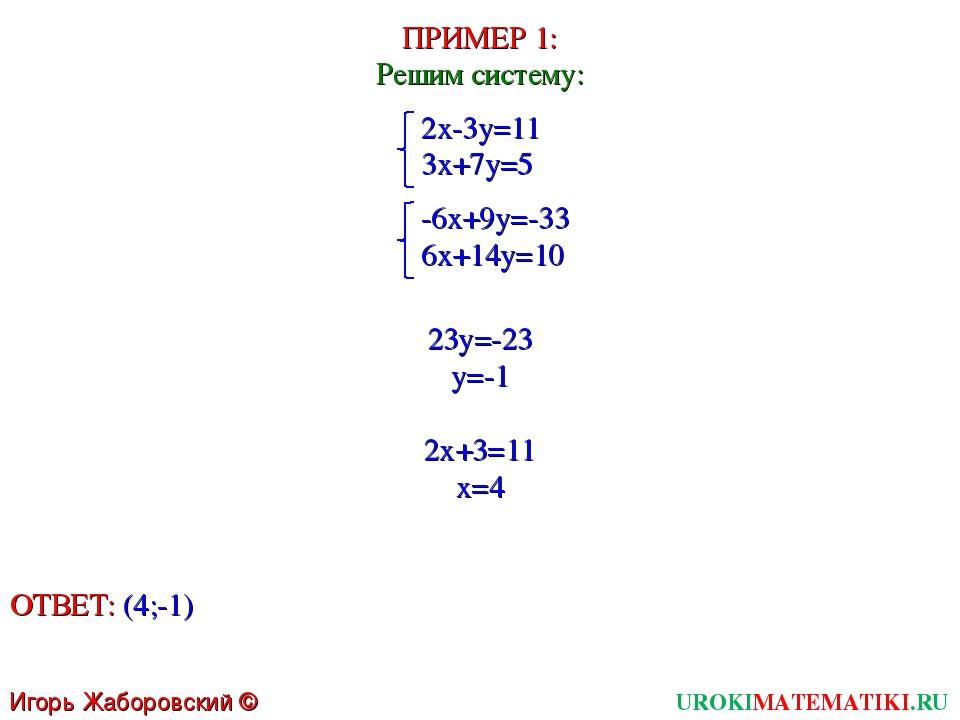 UROKIMATEMATIKI.RU Игорь Жаборовский © 2011 ПРИМЕР 1: Решим систему: 2x-3y=11...