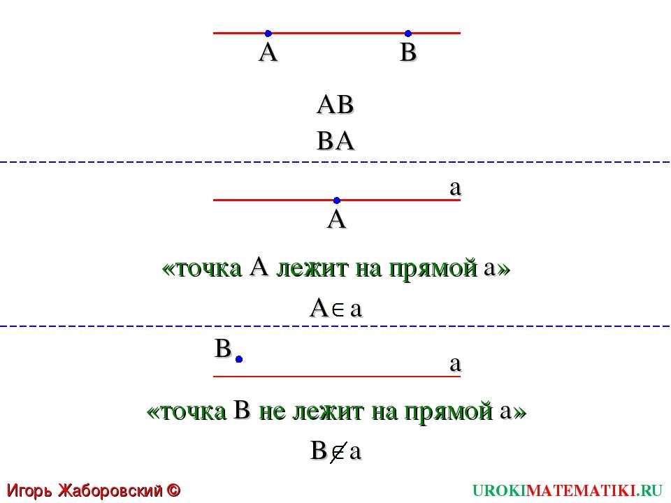 UROKIMATEMATIKI.RU Игорь Жаборовский © 2011 A B AB BA «точка А лежит на прямо...