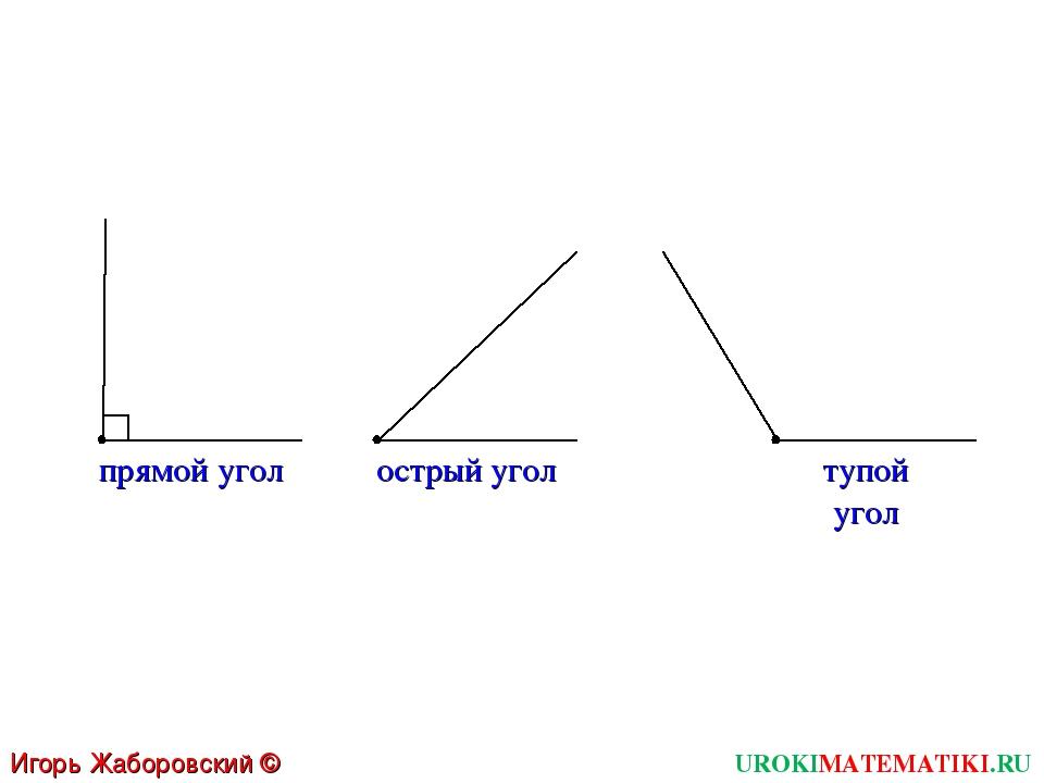UROKIMATEMATIKI.RU Игорь Жаборовский © 2011 прямой угол острый угол тупой угол