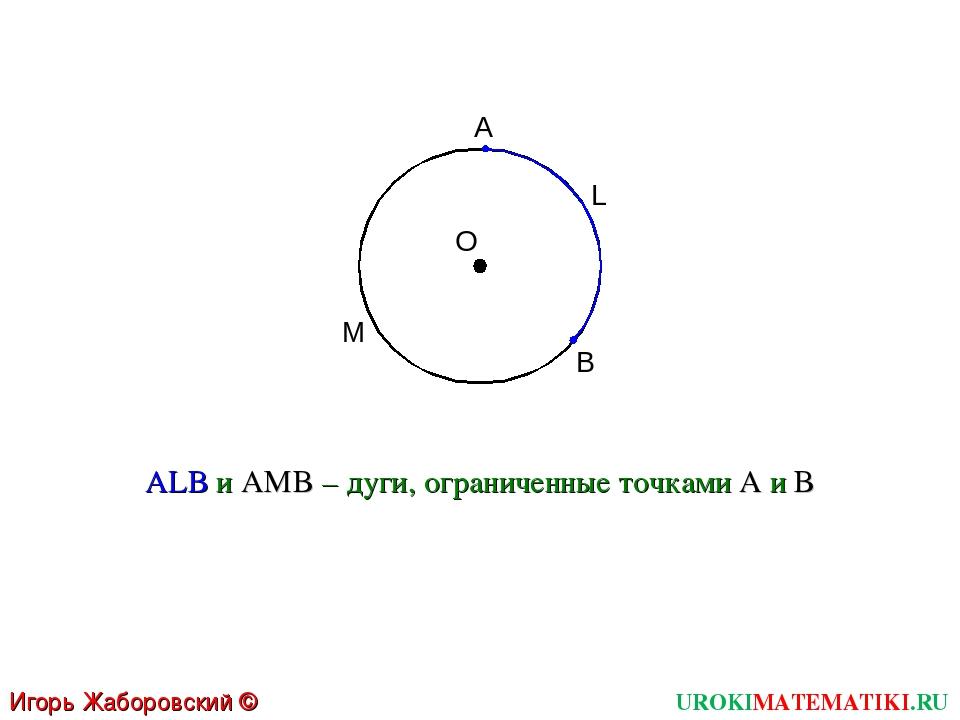 UROKIMATEMATIKI.RU Игорь Жаборовский © 2011 О A B M L ALB и AMB – дуги, огран...