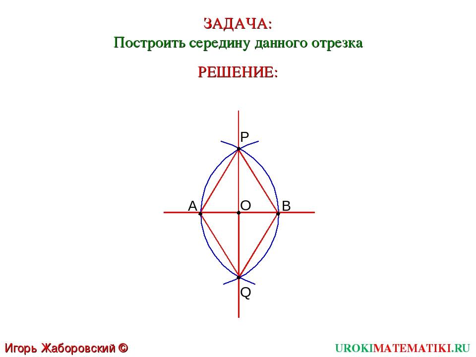 ЗАДАЧА: Построить середину данного отрезка Q РЕШЕНИЕ: UROKIMATEMATIKI.RU Игор...