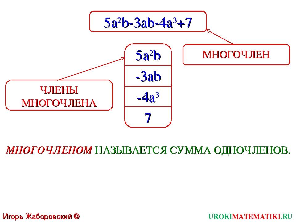 UROKIMATEMATIKI.RU Игорь Жаборовский © 2011 5a2b-3ab-4a3+7 5a2b -3ab -4a3 7 М...