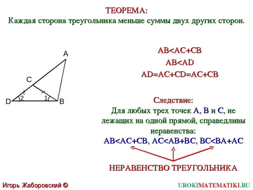 UROKIMATEMATIKI.RU Игорь Жаборовский © 2011 ТЕОРЕМА: Каждая сторона треугольн...