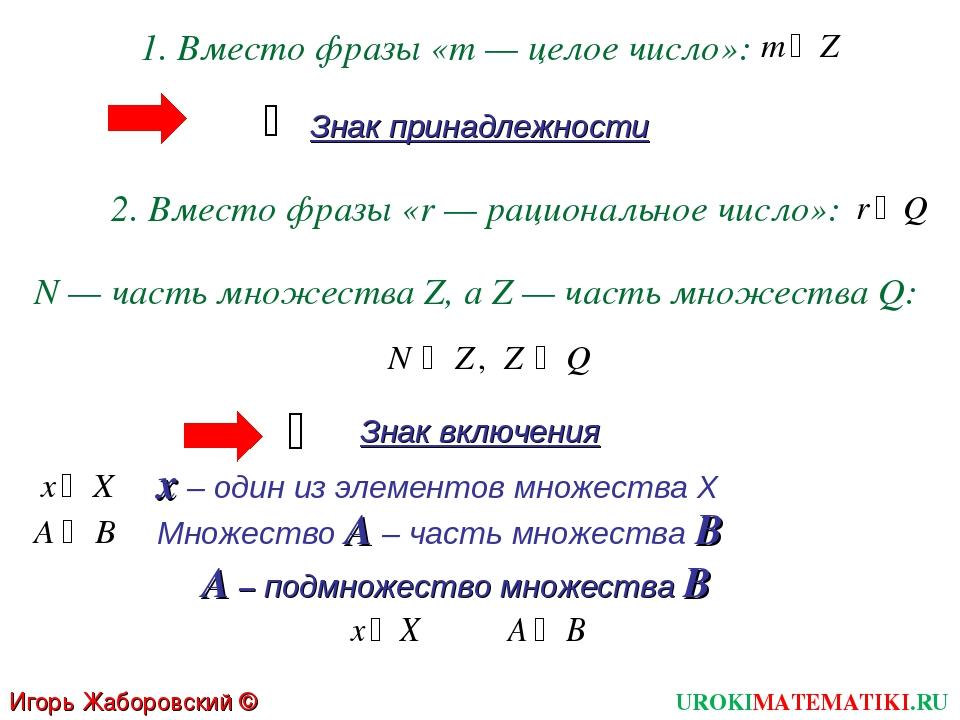 N — часть множества Z, а Z — часть множества Q: Знак принадлежности 1. Вместо...