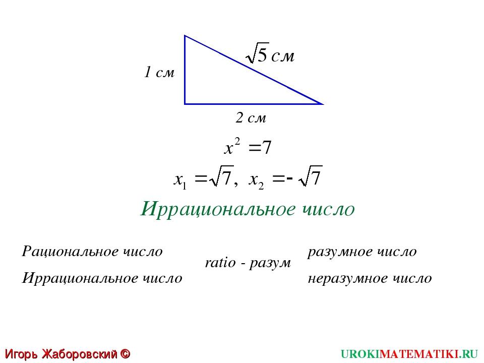 1 см 2 см Иррациональное число Рациональное число Иррациональное число ratio...