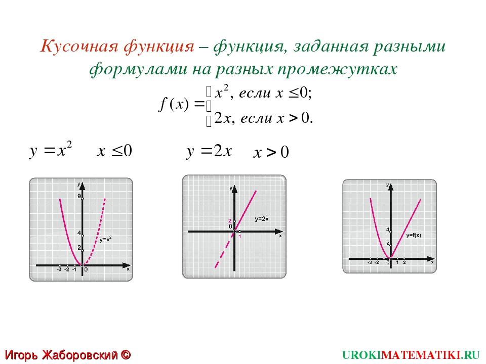 Кусочная функция – функция, заданная разными формулами на разных промежутках...