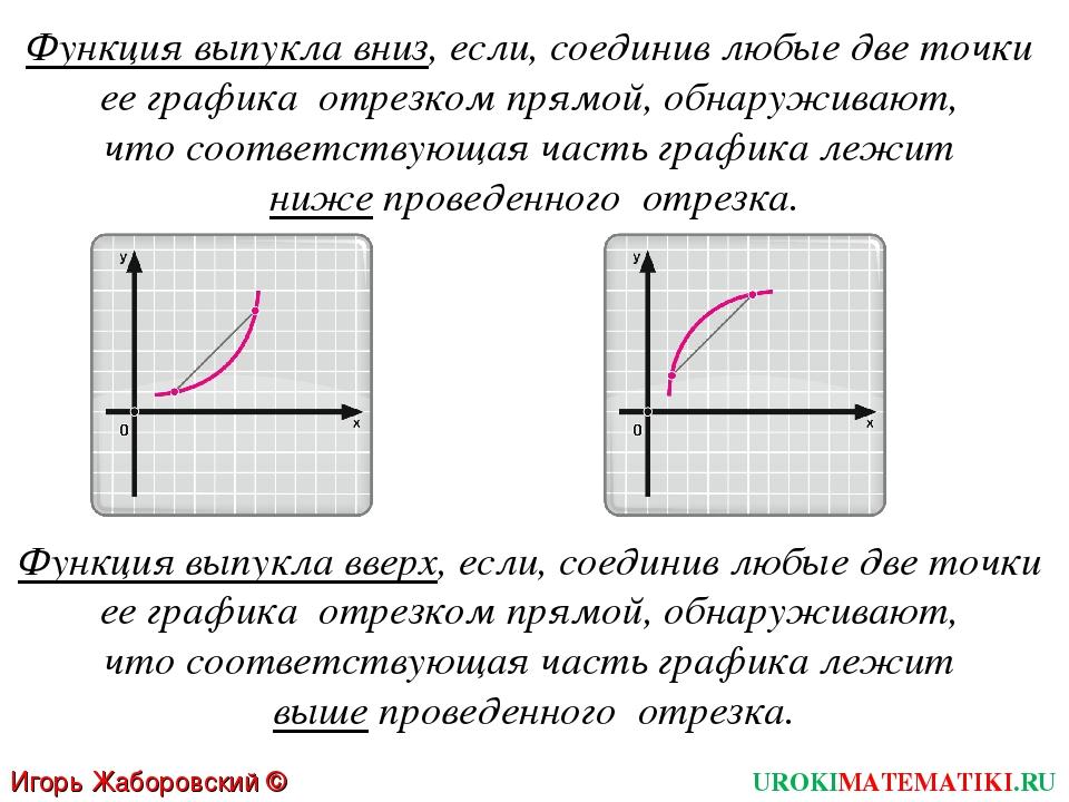 Функция выпукла вниз, если, соединив любые две точки ее графика отрезком прям...