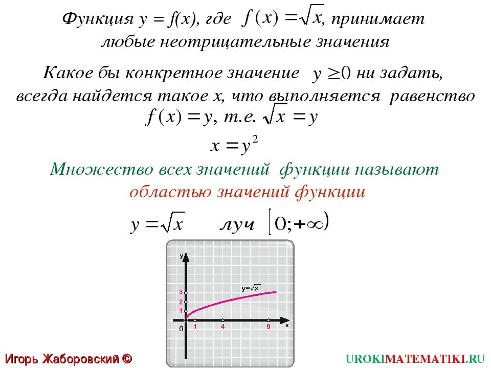 Функция у = f(x), где , принимает любые неотрицательные значения Какое бы кон...
